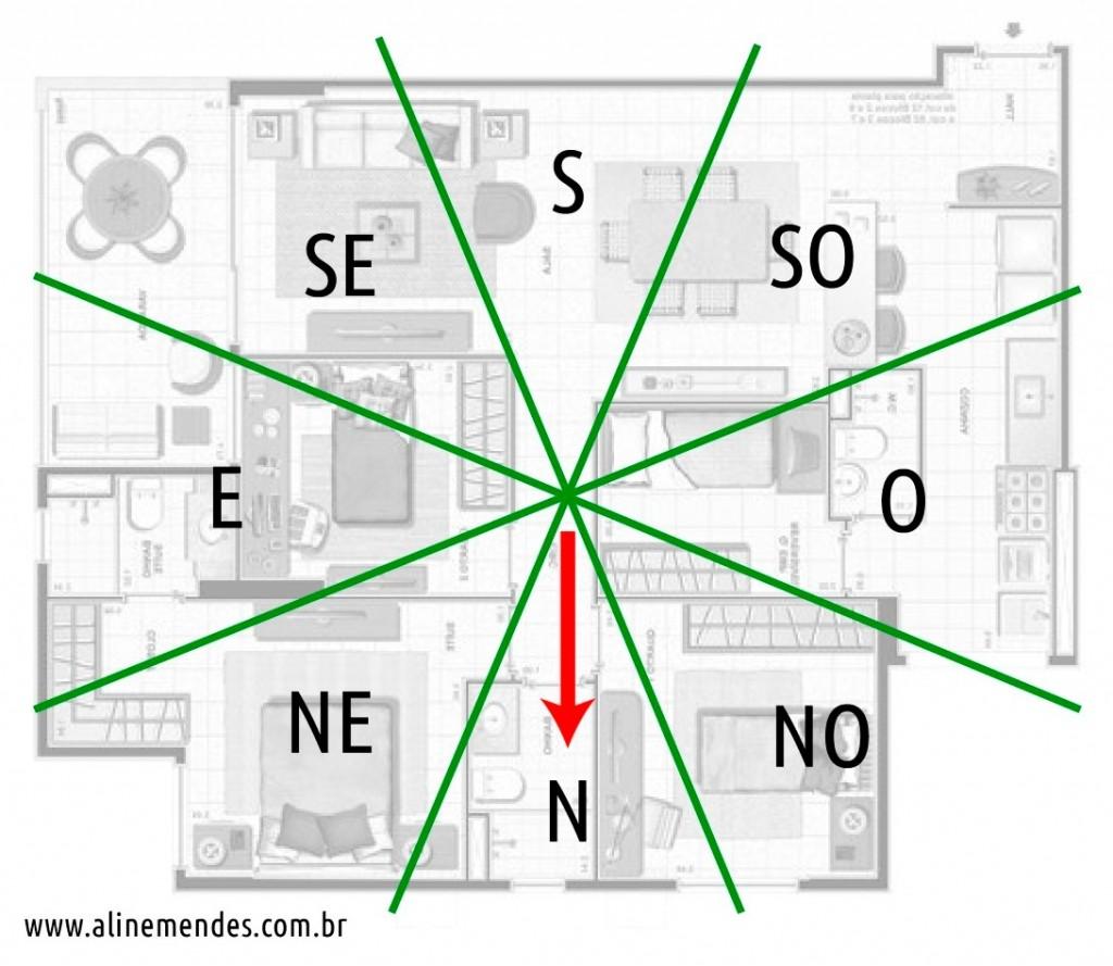 Divisão da planta baixa em oito setores