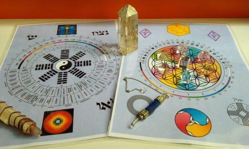 mesa radiônica para ambientes